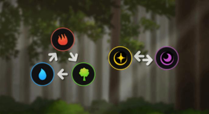 Elemental_Advantage
