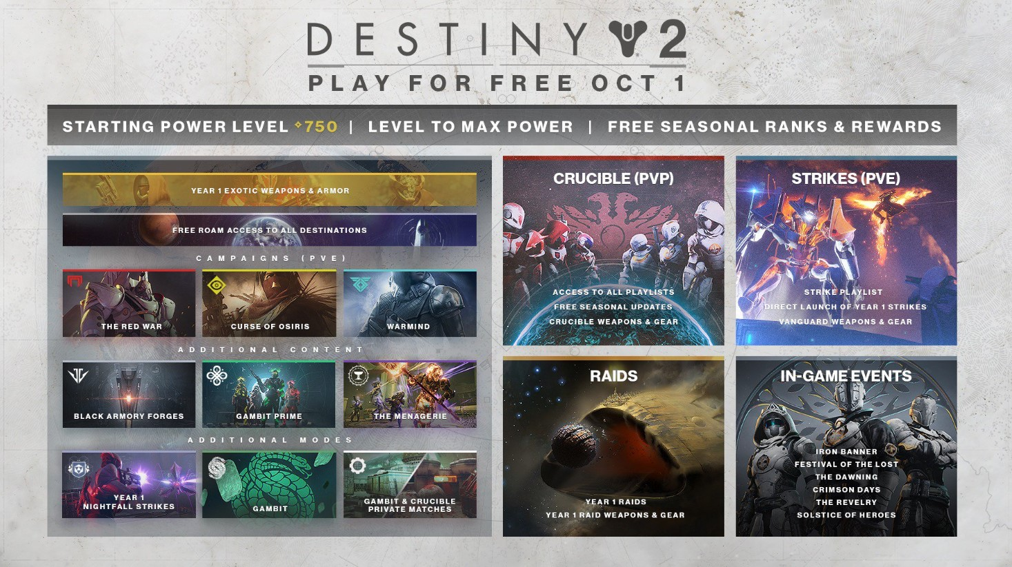 Destiny 2 Free To Play Content