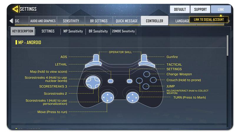 Assistance du contrôleur Call of Duty Season 2